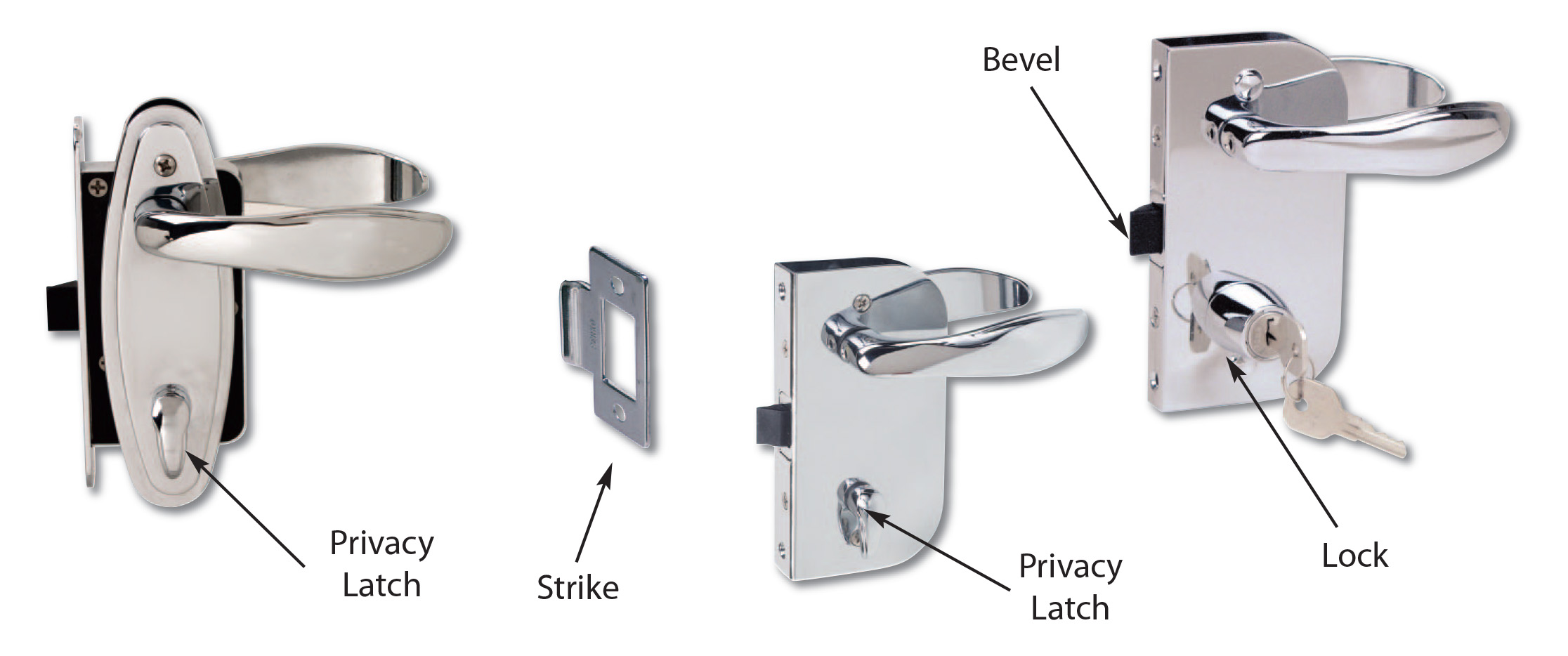 Determining the Hand of a Lock or Latch Set